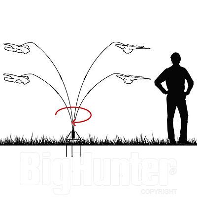 Giostra Caccia Colombaccio Cornacchia 4 Aste 2+2 da 180 e 110 cm