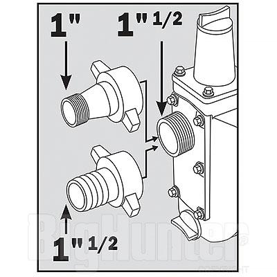 Motopompa Portatile Ribimex 97 cc