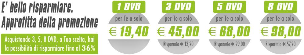 Qfferta DVD